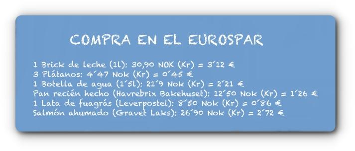 Relación de precios NOK=€